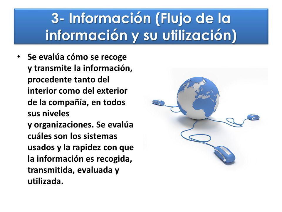 3- Información (Flujo de la información y su utilización) Se evalúa cómo se recoge y transmite la información, procedente tanto del interior como del