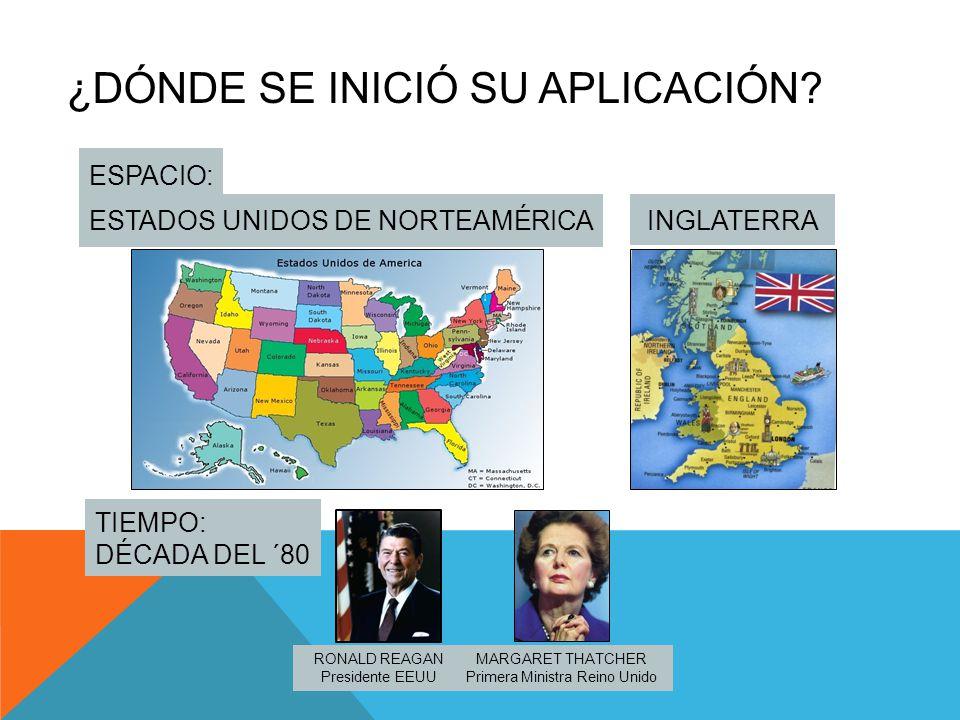 ¿DÓNDE SE INICIÓ SU APLICACIÓN? ESTADOS UNIDOS DE NORTEAMÉRICA INGLATERRA TIEMPO: DÉCADA DEL ´80 ESPACIO: RONALD REAGAN Presidente EEUU MARGARET THATC
