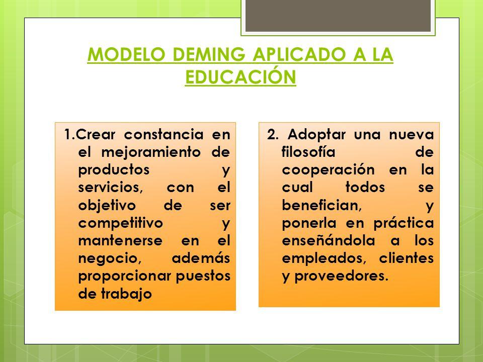 MODELO DEMING APLICADO A LA EDUCACIÓN 1.Crear constancia en el mejoramiento de productos y servicios, con el objetivo de ser competitivo y mantenerse