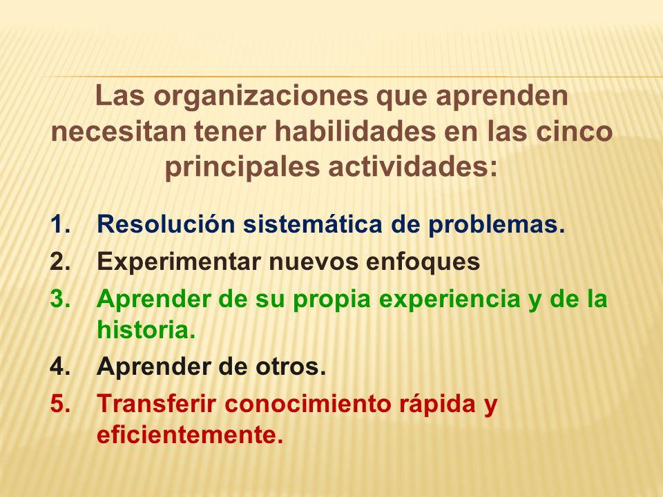 Las organizaciones que aprenden necesitan tener habilidades en las cinco principales actividades: 1.Resolución sistemática de problemas.