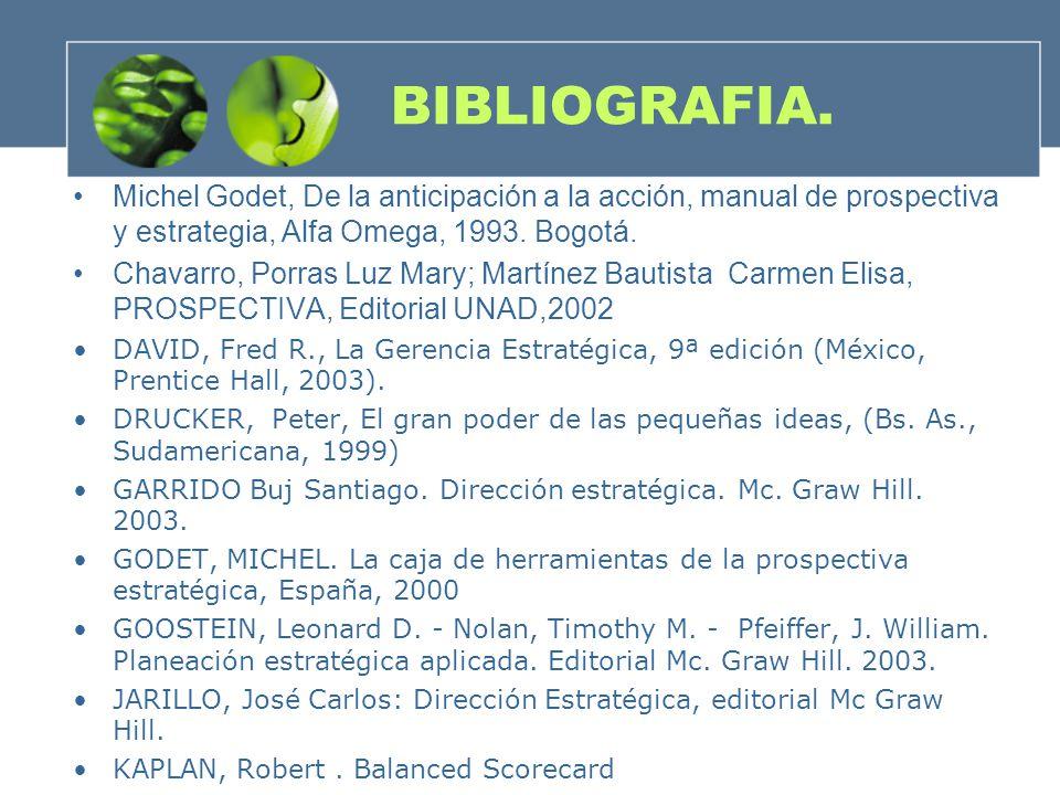 BIBLIOGRAFIA. Michel Godet, De la anticipación a la acción, manual de prospectiva y estrategia, Alfa Omega, 1993. Bogotá. Chavarro, Porras Luz Mary; M