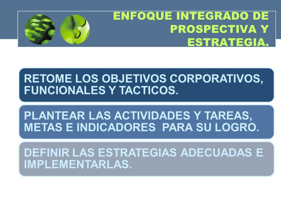 ENFOQUE INTEGRADO DE PROSPECTIVA Y ESTRATEGIA. RETOME LOS OBJETIVOS CORPORATIVOS, FUNCIONALES Y TACTICOS. PLANTEAR LAS ACTIVIDADES Y TAREAS, METAS E I