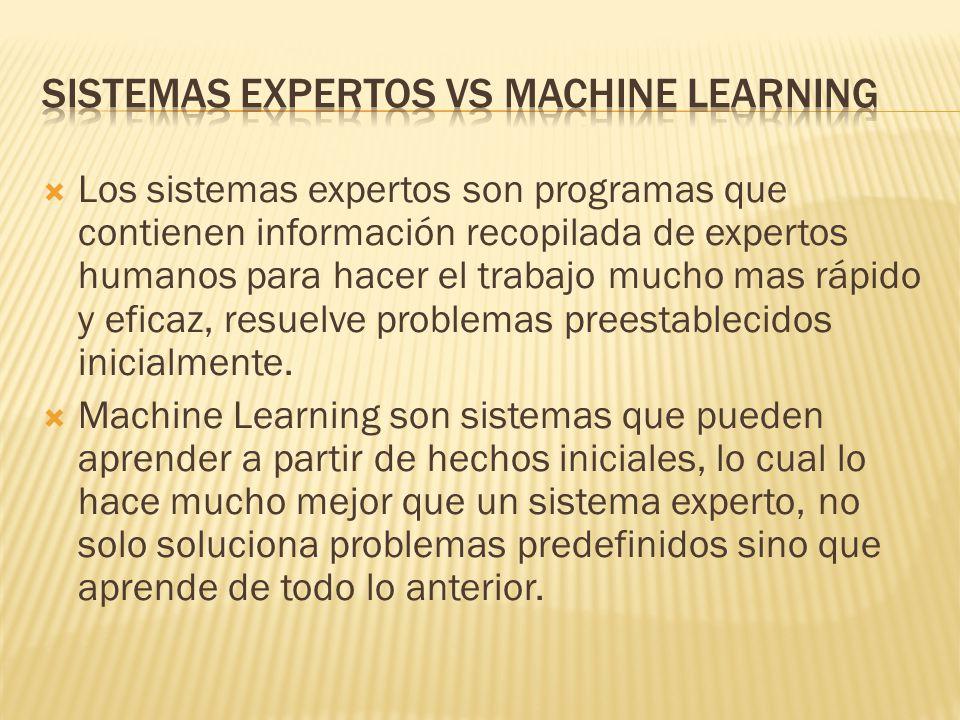 Los sistemas expertos son programas que contienen información recopilada de expertos humanos para hacer el trabajo mucho mas rápido y eficaz, resuelve problemas preestablecidos inicialmente.