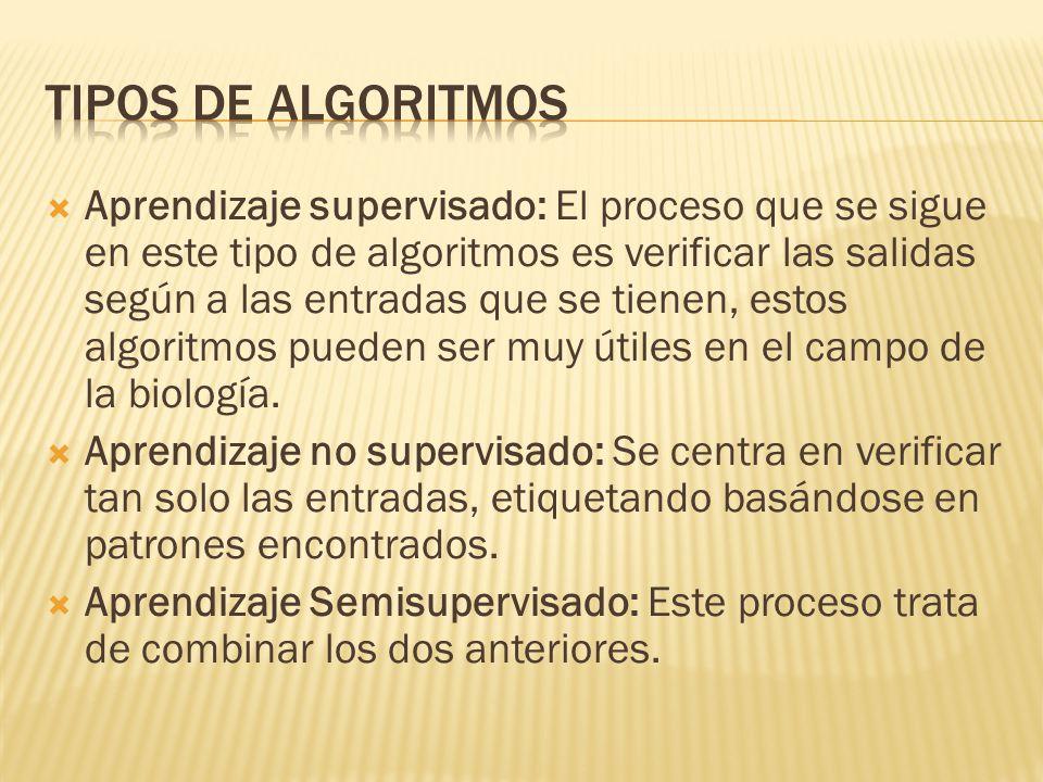Aprendizaje supervisado: El proceso que se sigue en este tipo de algoritmos es verificar las salidas según a las entradas que se tienen, estos algorit
