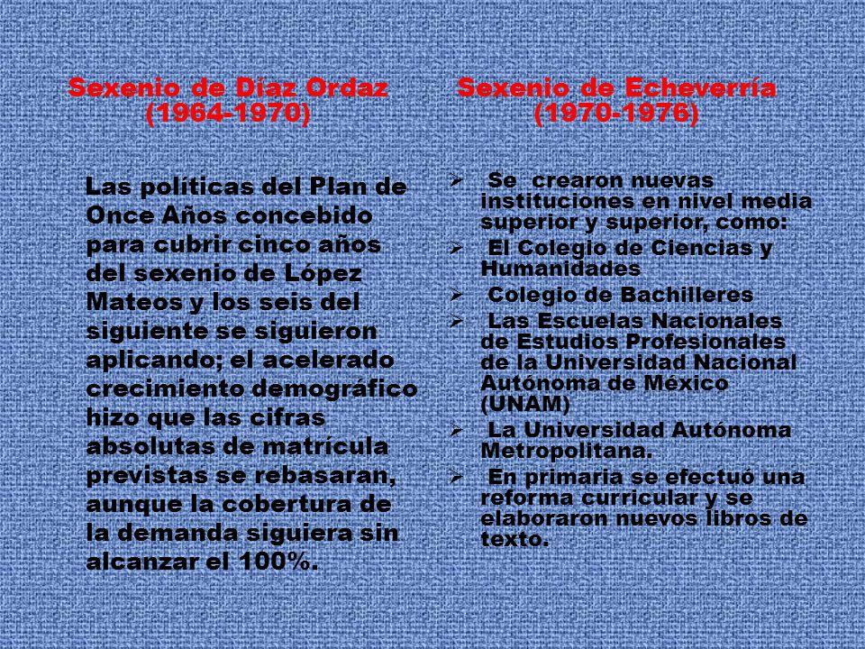 Sexenio de Díaz Ordaz (1964-1970) Las políticas del Plan de Once Años concebido para cubrir cinco años del sexenio de López Mateos y los seis del sigu