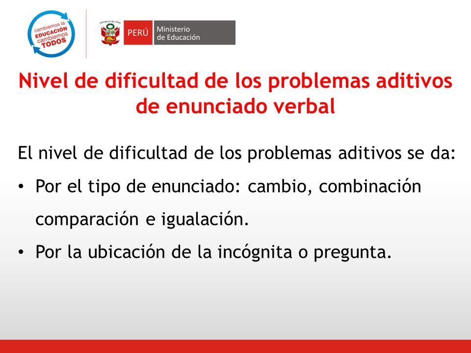 Nivel de dificultad de los problemas aditivos de enunciado verbal El nivel de dificultad de los problemas aditivos se da: Por el tipo de enunciado: cambio, combinación comparación e igualación.