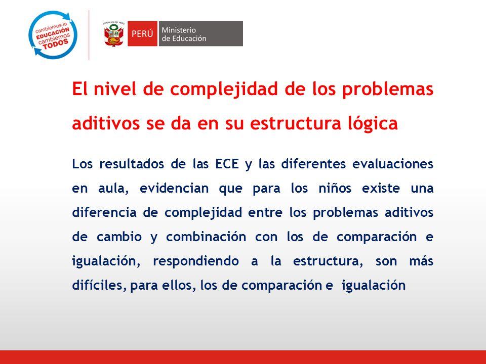 El nivel de complejidad de los problemas aditivos se da en su estructura lógica Los resultados de las ECE y las diferentes evaluaciones en aula, evidencian que para los niños existe una diferencia de complejidad entre los problemas aditivos de cambio y combinación con los de comparación e igualación, respondiendo a la estructura, son más difíciles, para ellos, los de comparación e igualación