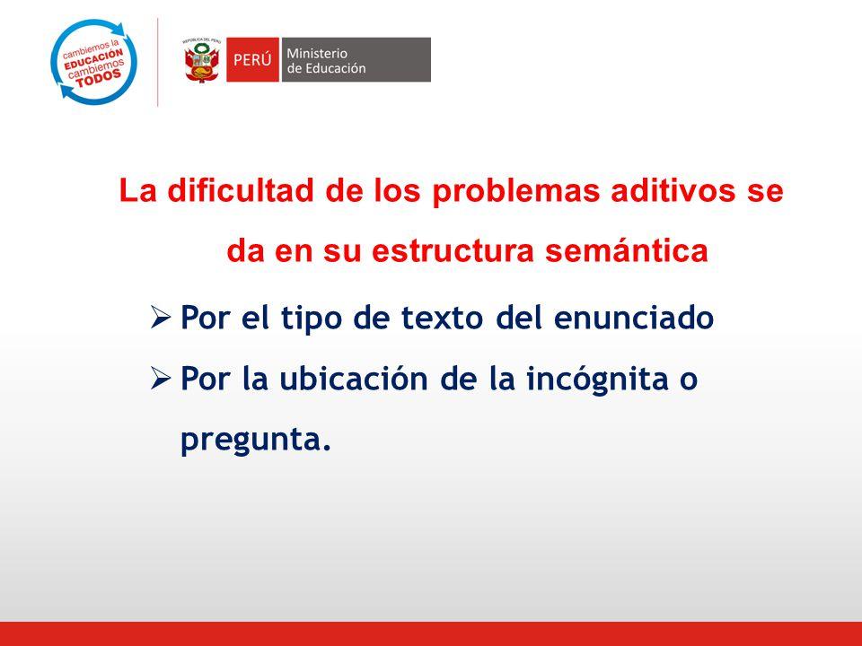 La dificultad de los problemas aditivos se da en su estructura semántica Por el tipo de texto del enunciado Por la ubicación de la incógnita o pregunta.
