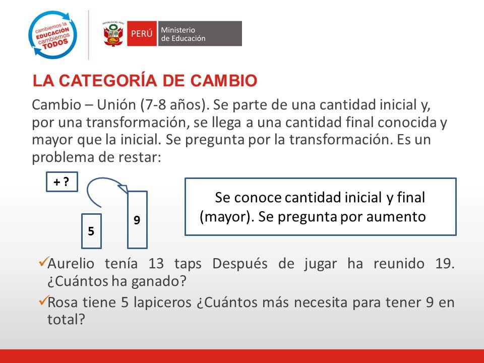 LA CATEGORÍA DE CAMBIO Cambio – Unión (7-8 años).