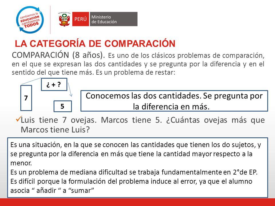 LA CATEGORÍA DE COMPARACIÓN COMPARACIÓN (8 años).