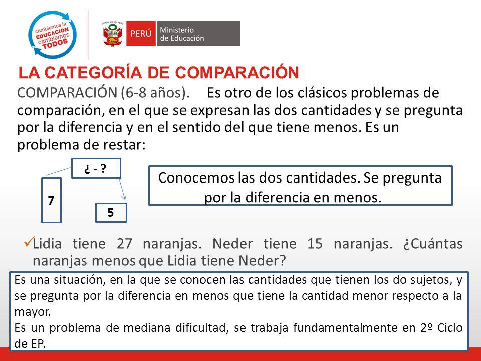 LA CATEGORÍA DE COMPARACIÓN COMPARACIÓN (6-8 años).