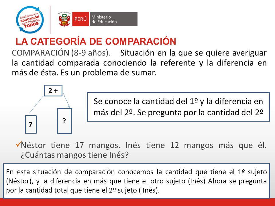 LA CATEGORÍA DE COMPARACIÓN COMPARACIÓN (8-9 años).