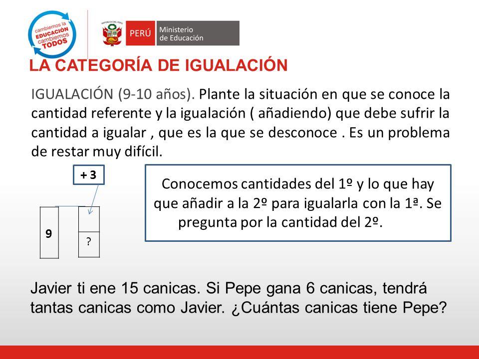 LA CATEGORÍA DE IGUALACIÓN IGUALACIÓN (9-10 años).
