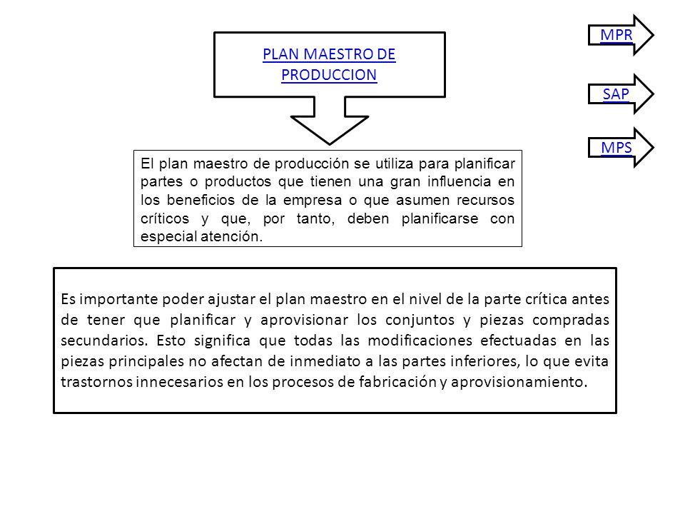 PLAN MAESTRO DE PRODUCCION El plan maestro de producción se utiliza para planificar partes o productos que tienen una gran influencia en los beneficio