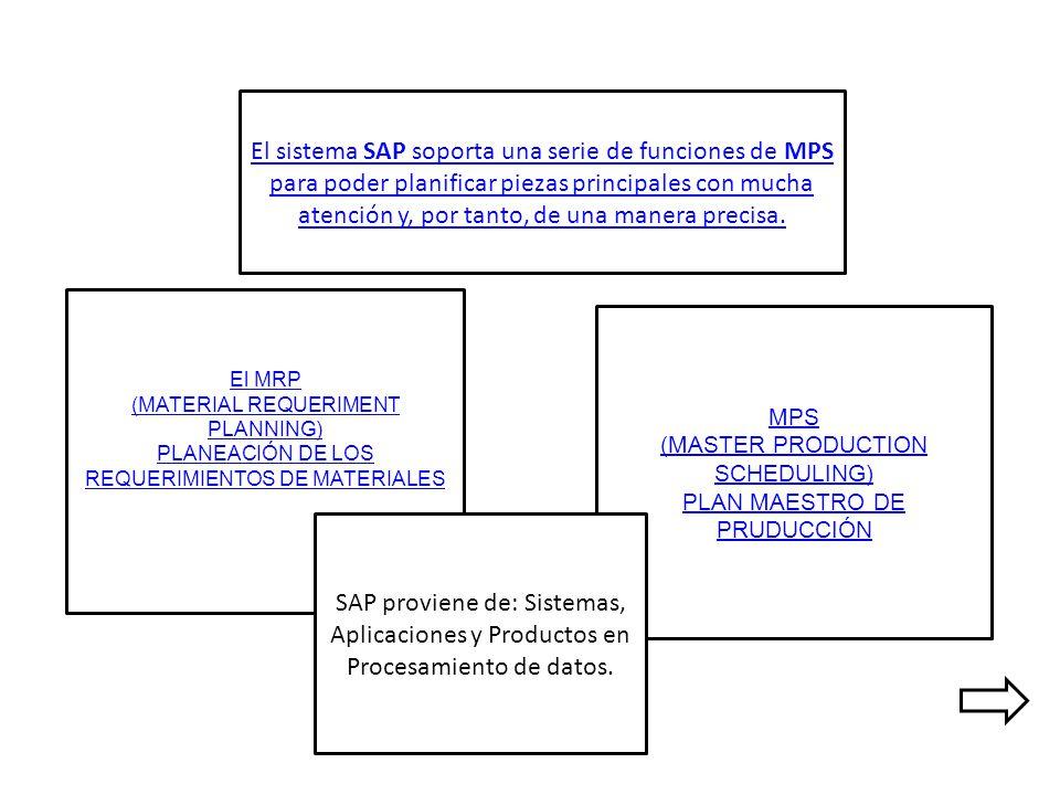 El sistema SAP soporta una serie de funciones de MPS para poder planificar piezas principales con mucha atención y, por tanto, de una manera precisa.
