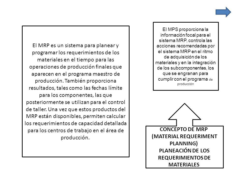 El MRP es un sistema para planear y programar los requerimientos de los materiales en el tiempo para las operaciones de producción finales que aparece