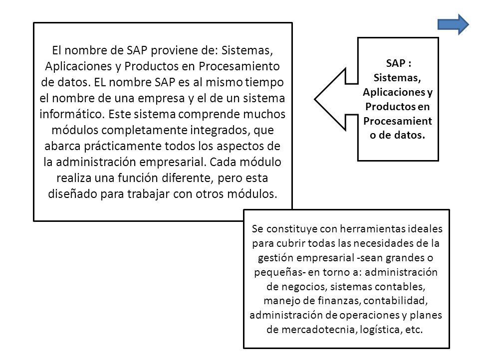 El nombre de SAP proviene de: Sistemas, Aplicaciones y Productos en Procesamiento de datos. EL nombre SAP es al mismo tiempo el nombre de una empresa