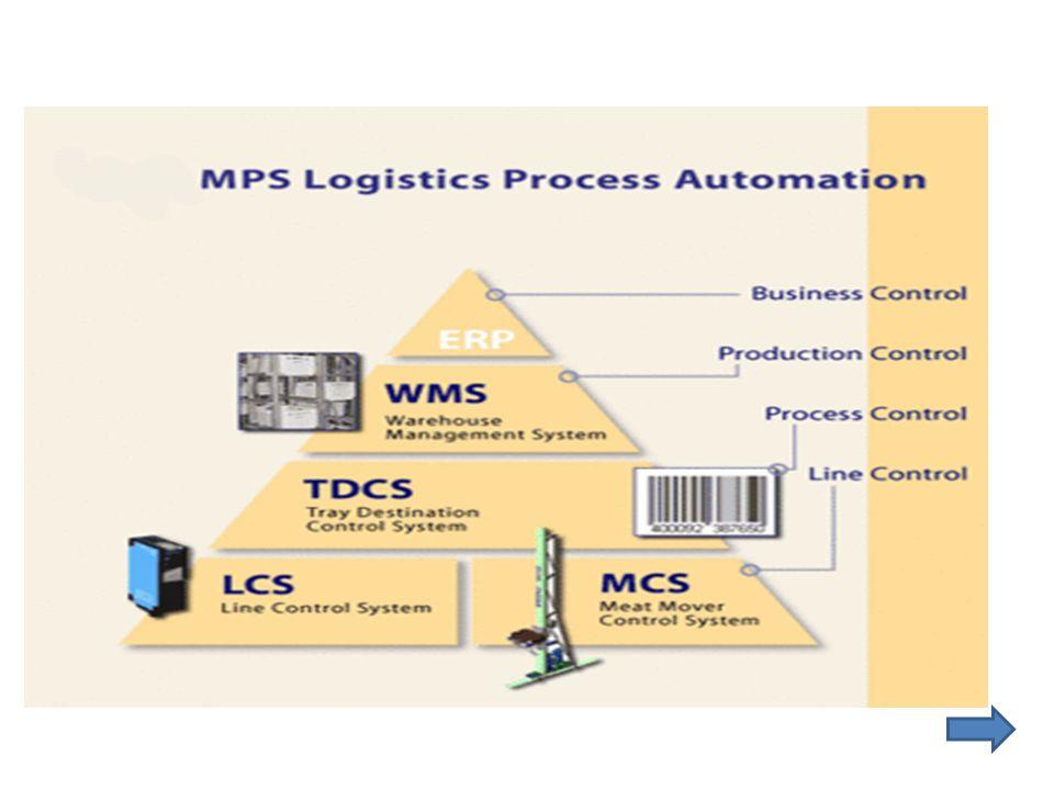 Glosario (ERP) Enterprise resource planning / planificación de recursos empresariales: son sistemas de información gerenciales que integran y manejan muchos de los negocios asociados con las operaciones de producción y de los aspectos de distribución de una compañía en la producción de bienes o servicios.