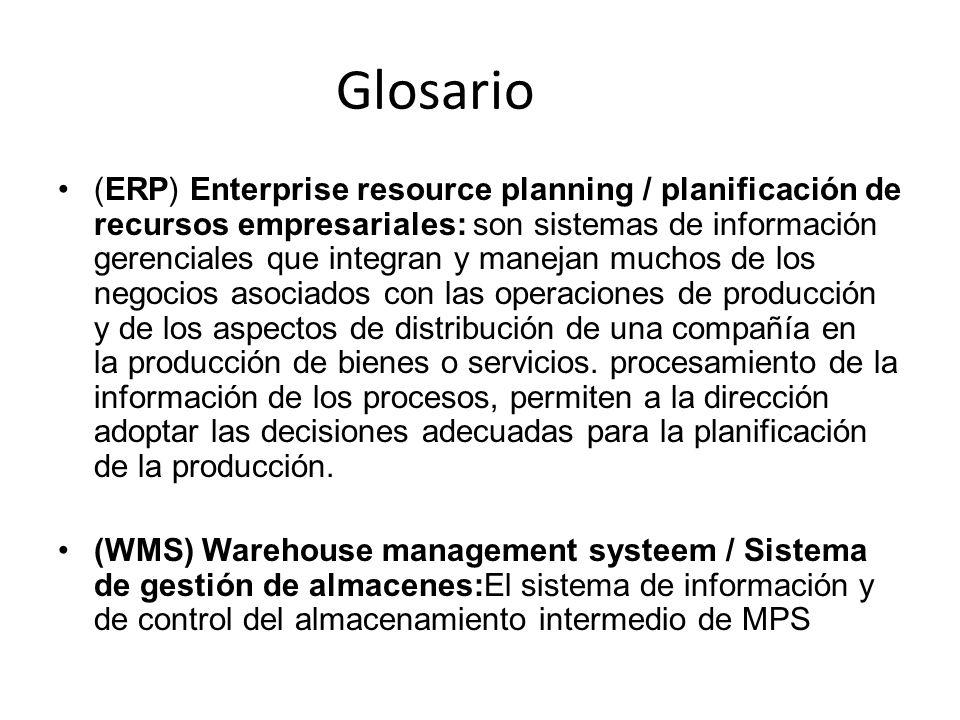 Glosario (ERP) Enterprise resource planning / planificación de recursos empresariales: son sistemas de información gerenciales que integran y manejan