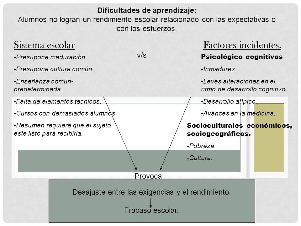 TIPOS DE TEA POR NIVELES DE ENSEÑANZA.Lectura Cálculo Comprensión.