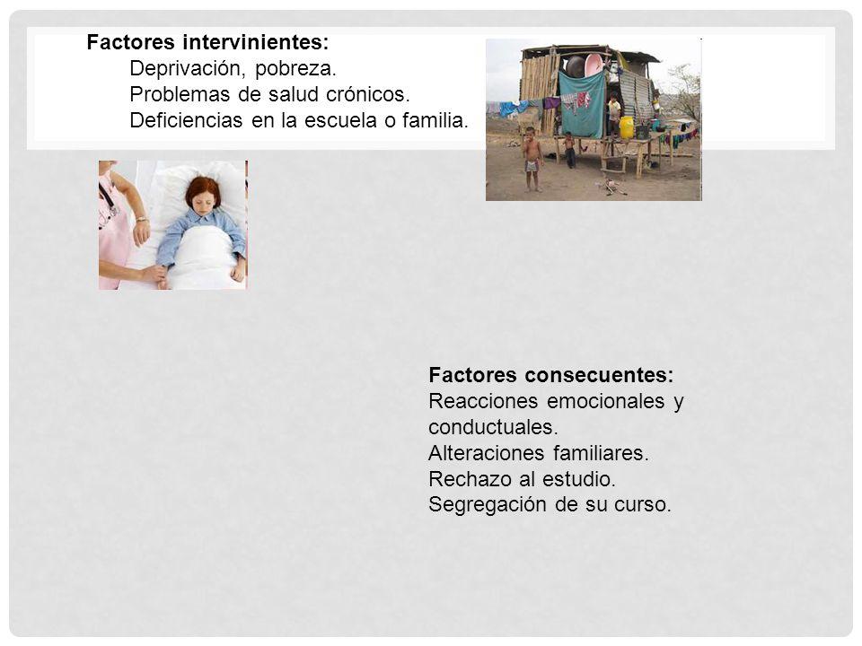 Factores intervinientes: Deprivación, pobreza. Problemas de salud crónicos. Deficiencias en la escuela o familia. Factores consecuentes: Reacciones em