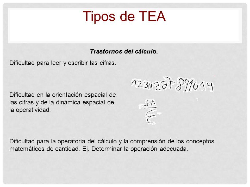 Tipos de TEA Trastornos del cálculo. Dificultad para leer y escribir las cifras. Dificultad para la operatoria del cálculo y la comprensión de los con