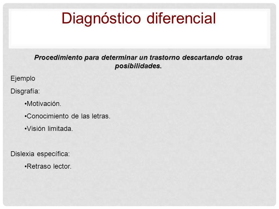Diagnóstico diferencial Procedimiento para determinar un trastorno descartando otras posibilidades. Ejemplo Disgrafía: Motivación. Conocimiento de las