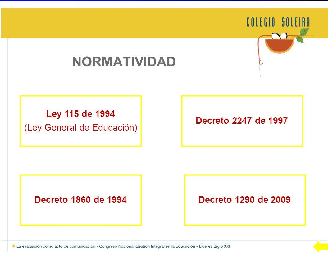 Ley 115 de 1994 (Ley General de Educación) Decreto 1860 de 1994 Decreto 2247 de 1997 Decreto 1290 de 2009 NORMATIVIDAD
