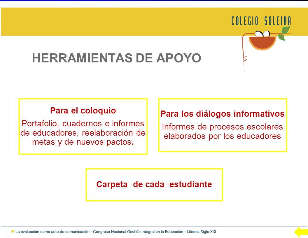 HERRAMIENTAS DE APOYO Para el coloquio Portafolio, cuadernos e informes de educadores, reelaboración de metas y de nuevos pactos.