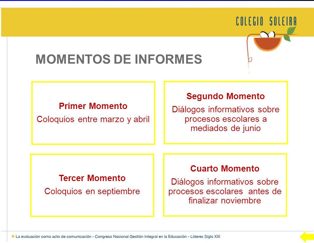 MOMENTOS DE INFORMES Primer Momento Coloquios entre marzo y abril Segundo Momento Diálogos informativos sobre procesos escolares a mediados de junio Tercer Momento Coloquios en septiembre Cuarto Momento Diálogos informativos sobre procesos escolares antes de finalizar noviembre