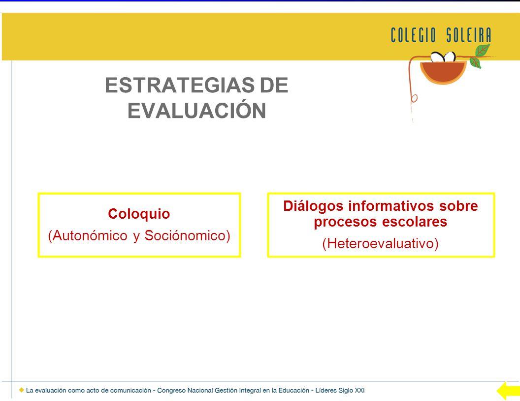 ESTRATEGIAS DE EVALUACIÓN Coloquio (Autonómico y Sociónomico) Diálogos informativos sobre procesos escolares (Heteroevaluativo)