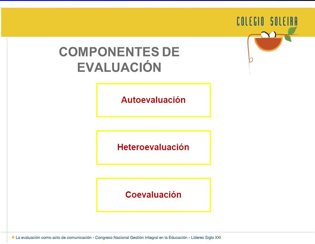 COMPONENTES DE EVALUACIÓN Autoevaluación Heteroevaluación Coevaluación