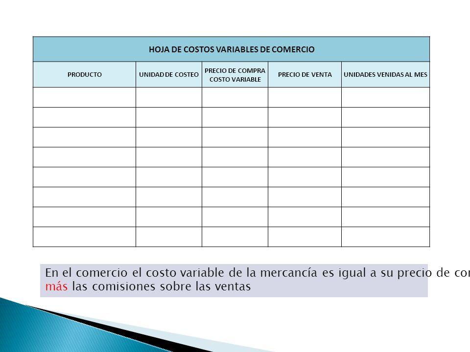 HOJA DE COSTOS VARIABLES DE COMERCIO PRODUCTOUNIDAD DE COSTEO PRECIO DE COMPRA COSTO VARIABLE PRECIO DE VENTAUNIDADES VENIDAS AL MES En el comercio el