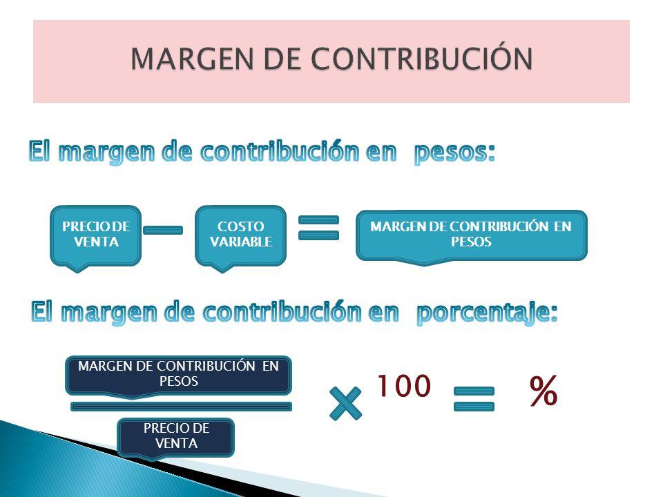PRECIO DE VENTA COSTO VARIABLE MARGEN DE CONTRIBUCIÓN EN PESOS PRECIO DE VENTA 100 %