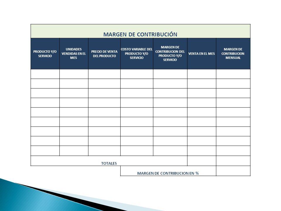 MARGEN DE CONTRIBUCIÓN PRODUCTO Y/O SERVICIO UNIDADES VENDIDAS EN EL MES PRECIO DE VENTA DEL PRODUCTO COSTO VARIABLE DEL PRODUCTO Y/O SERVICIO MARGEN