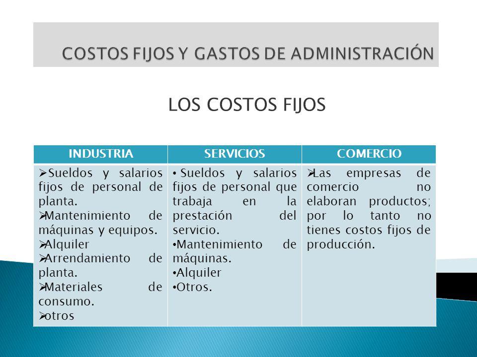 LOS COSTOS FIJOS INDUSTRIASERVICIOSCOMERCIO Sueldos y salarios fijos de personal de planta. Mantenimiento de máquinas y equipos. Alquiler Arrendamient