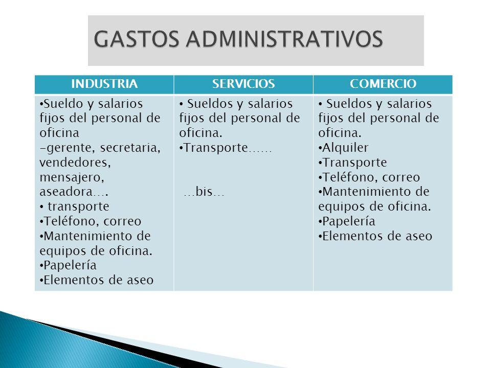 INDUSTRIASERVICIOSCOMERCIO Sueldo y salarios fijos del personal de oficina -gerente, secretaria, vendedores, mensajero, aseadora…. transporte Teléfono
