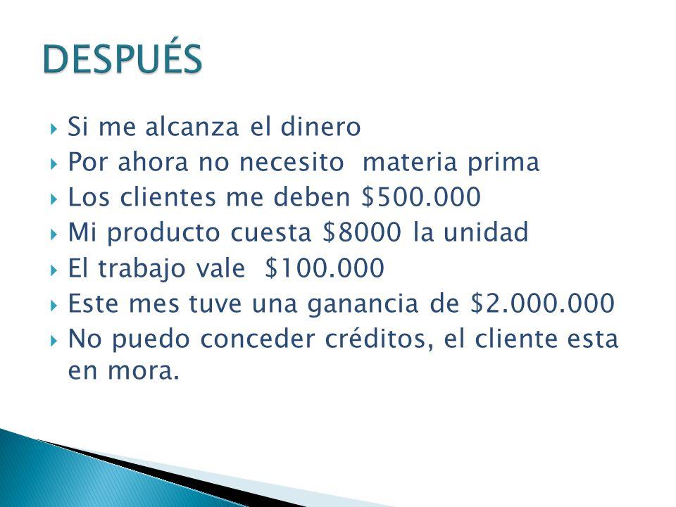 Si me alcanza el dinero Por ahora no necesito materia prima Los clientes me deben $500.000 Mi producto cuesta $8000 la unidad El trabajo vale $100.000