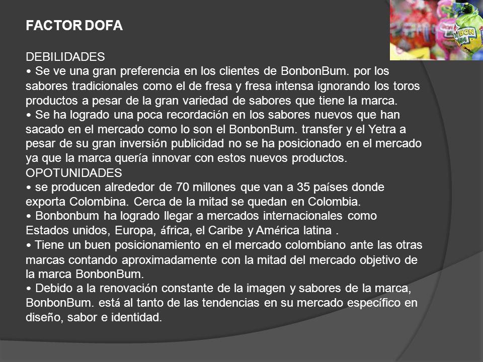 FACTOR DOFA DEBILIDADES Se ve una gran preferencia en los clientes de BonbonBum. por los sabores tradicionales como el de fresa y fresa intensa ignora