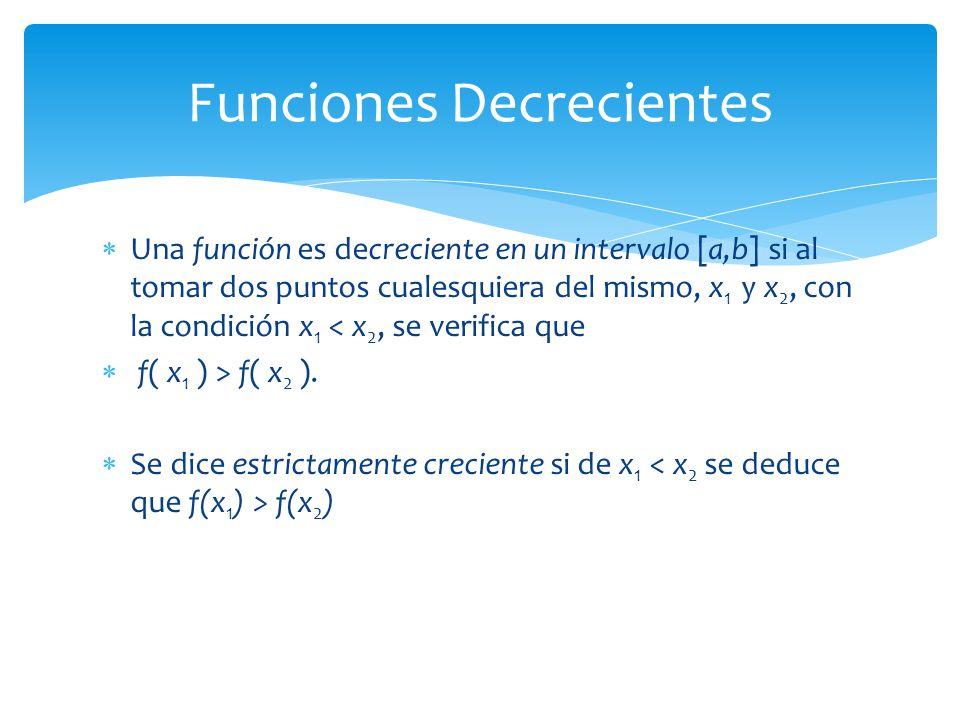 Una función es decreciente en un intervalo [a,b] si al tomar dos puntos cualesquiera del mismo, x 1 y x 2, con la condición x 1 < x 2, se verifica que