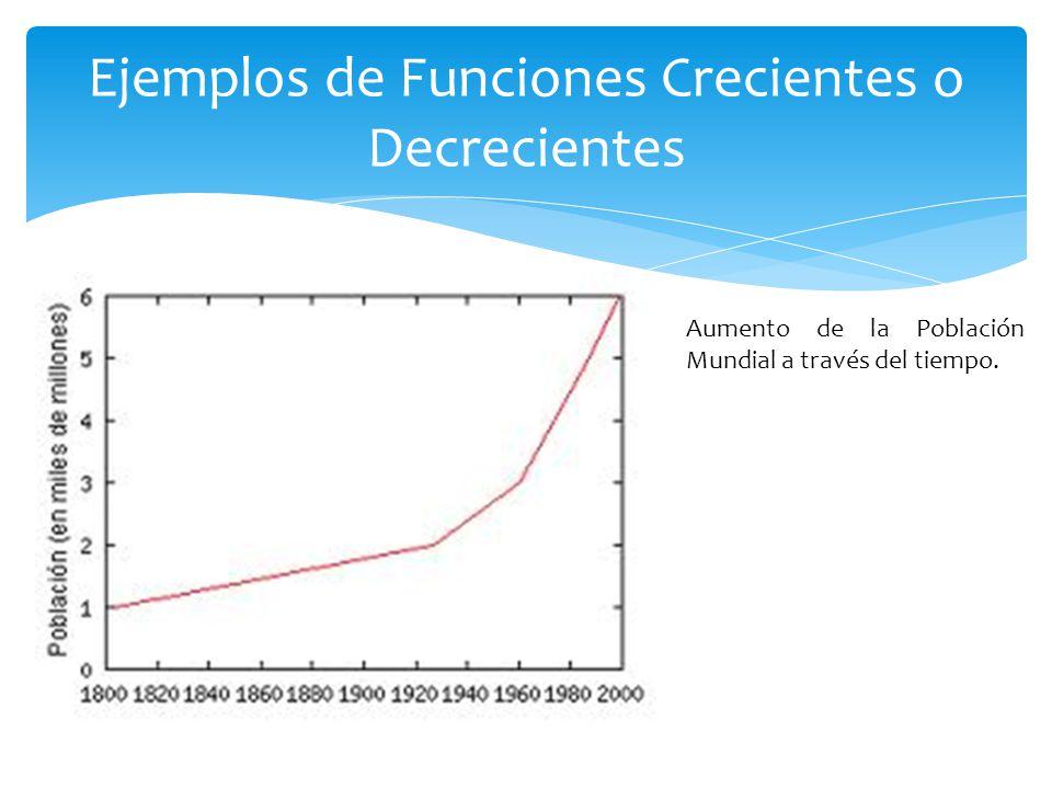 Ejemplos de Funciones Crecientes o Decrecientes Aumento de la Población Mundial a través del tiempo.