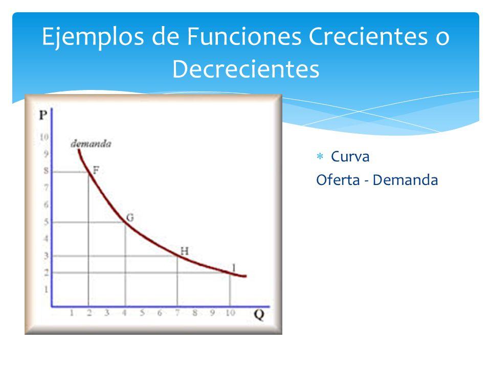 Curva Oferta - Demanda Ejemplos de Funciones Crecientes o Decrecientes
