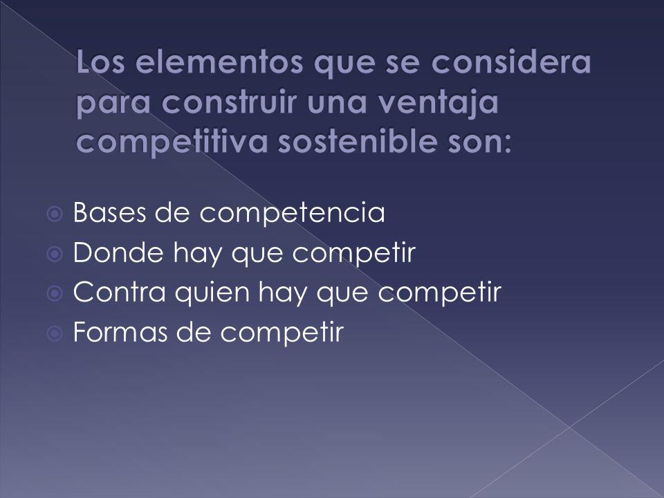 Comportamiento: continuar creciendo como una operadora innovadora, competitiva, abierta, confiable y comprometida.