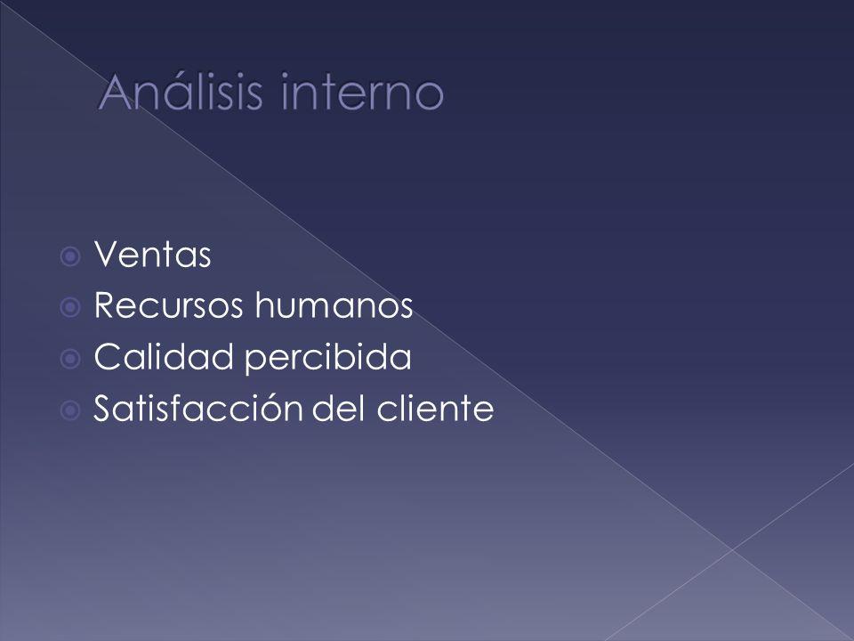 Análisis interno.- El análisis interno permite identificar una serie de factores distintivos en Telefónica.