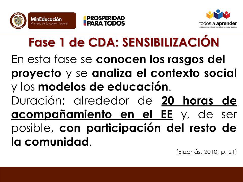 Fase 1 de CDA: SENSIBILIZACIÓN En esta fase se conocen los rasgos del proyecto y se analiza el contexto social y los modelos de educación.