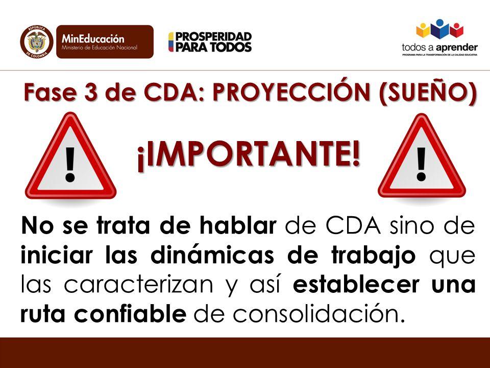 Fase 3 de CDA: PROYECCIÓN (SUEÑO) No se trata de hablar de CDA sino de iniciar las dinámicas de trabajo que las caracterizan y así establecer una ruta confiable de consolidación.