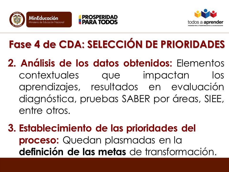 Fase 4 de CDA: SELECCIÓN DE PRIORIDADES 2.