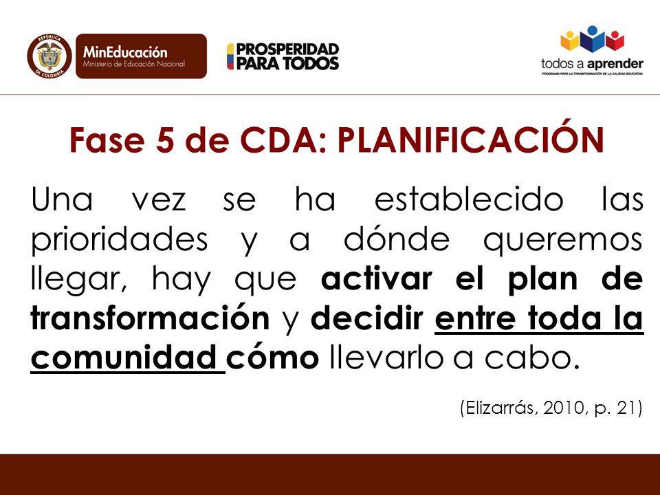 Fase 5 de CDA: PLANIFICACIÓN Una vez se ha establecido las prioridades y a dónde queremos llegar, hay que activar el plan de transformación y decidir entre toda la comunidad cómo llevarlo a cabo.
