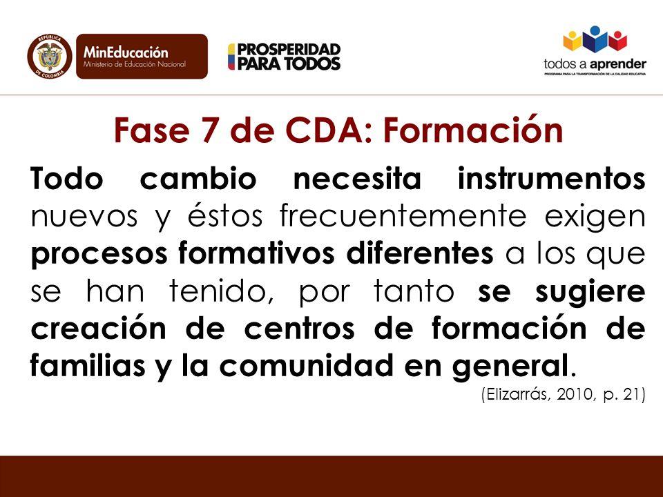 Fase 7 de CDA: Formación Todo cambio necesita instrumentos nuevos y éstos frecuentemente exigen procesos formativos diferentes a los que se han tenido, por tanto se sugiere creación de centros de formación de familias y la comunidad en general.