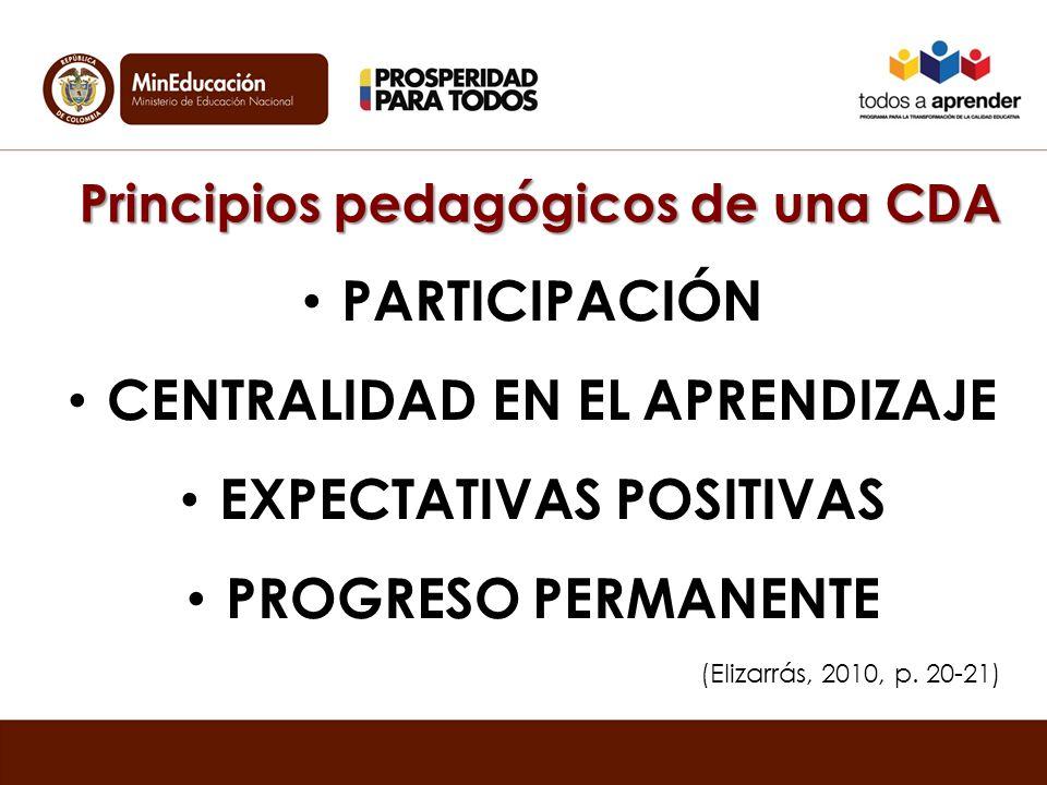 Principios pedagógicos de una CDA PARTICIPACIÓN CENTRALIDAD EN EL APRENDIZAJE EXPECTATIVAS POSITIVAS PROGRESO PERMANENTE (Elizarrás, 2010, p.
